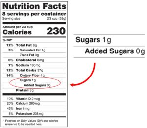 new nutrition label 2